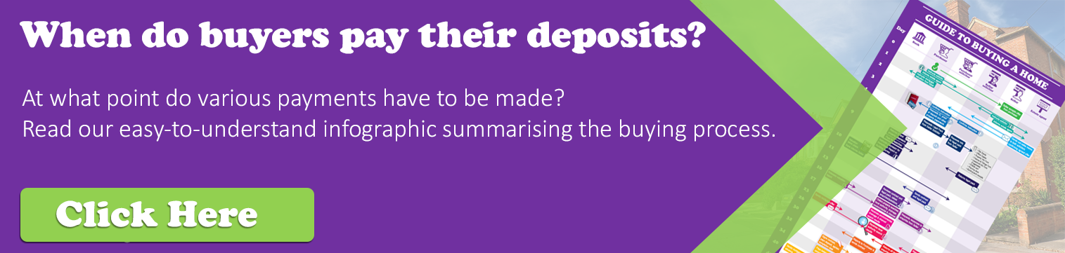 When-do-buyers-have-to-pay-their-deposits---guide-to-buying-a-home.png